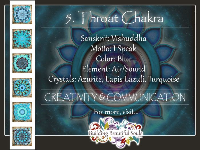 Throat Chakra Vishuddha 5th Blue Chakra 1280x960