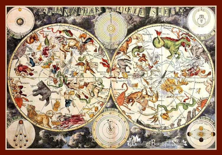 Zodiac Symbols & Constellations 750x532