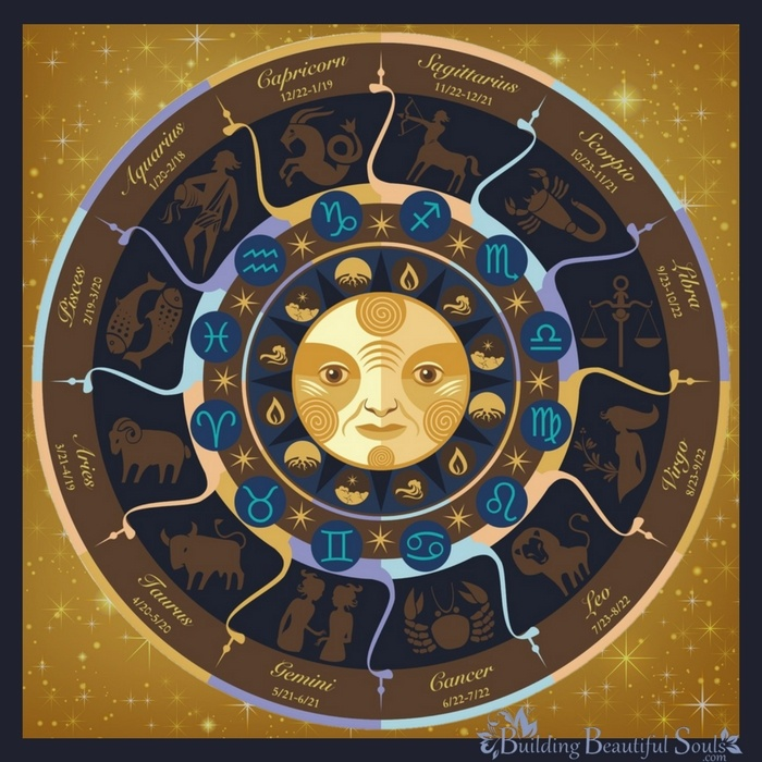 zodiac signs dates 700x700