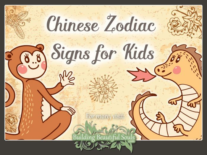 Chinese Zodiac Signs for Kids 1280x960