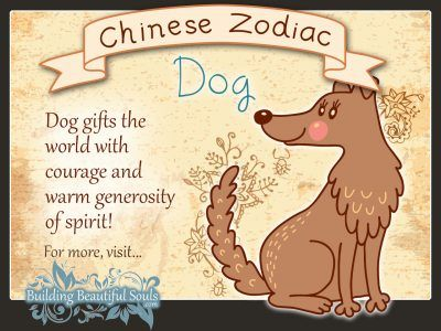 Year of the Dog in Chinese Zodiac for Kids 1280x960