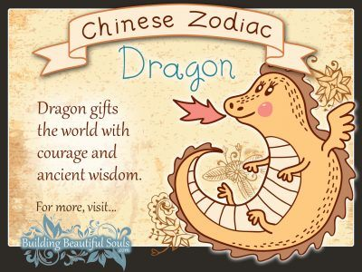 Year of the Dragon in Chinese Zodiac for Kids 1280x960