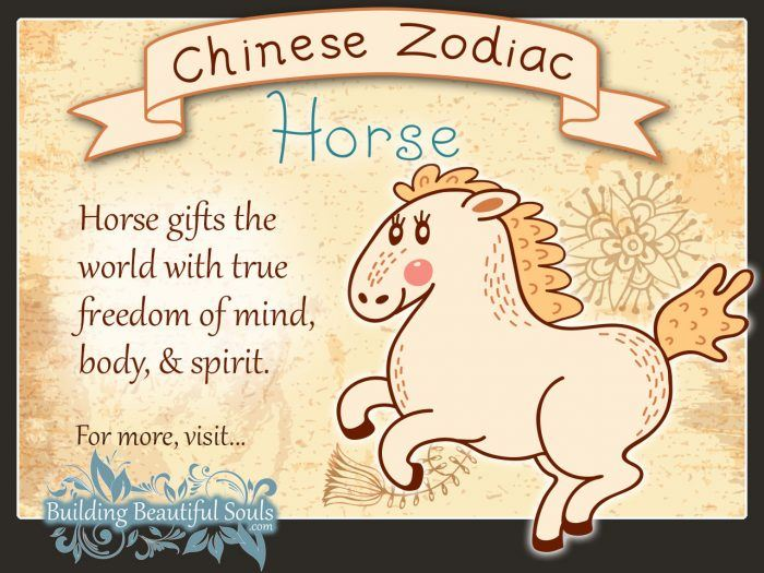 Year of the Horse in Chinese Zodiac for Kids 1280x960