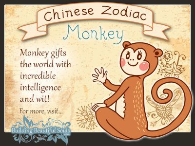 Year of the Monkey in Chinese Zodiac for Kids 1280x960