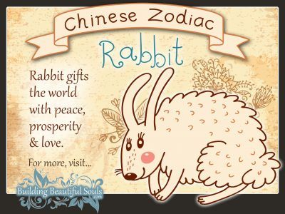 Year of the Rabbit in Chinese Zodiac for Kids 1280x960