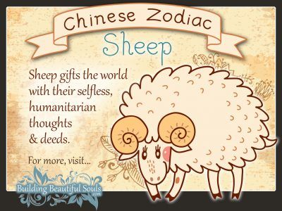 Year of the Sheep in Chinese Zodiac for Kids 1280x960