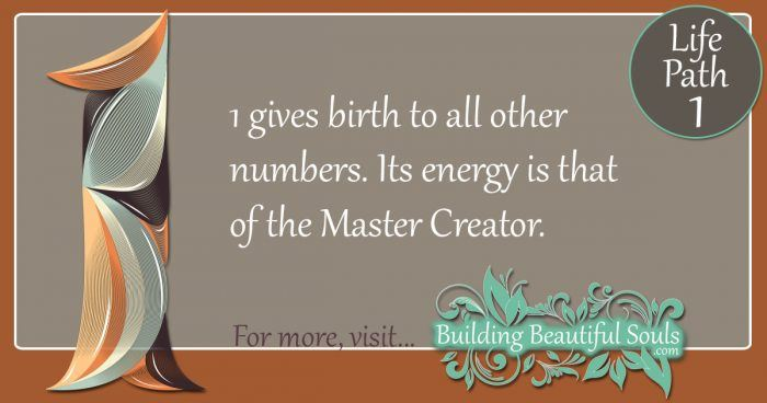 Numerology 1 Life Path Number 1200x630